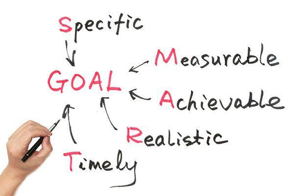 SMARTな目標設定
