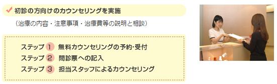 ウィメンズヘルスクリニック東京・無料カウンセリング受付