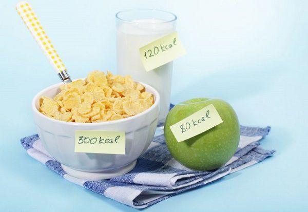 ダイエット期の朝昼晩の食事